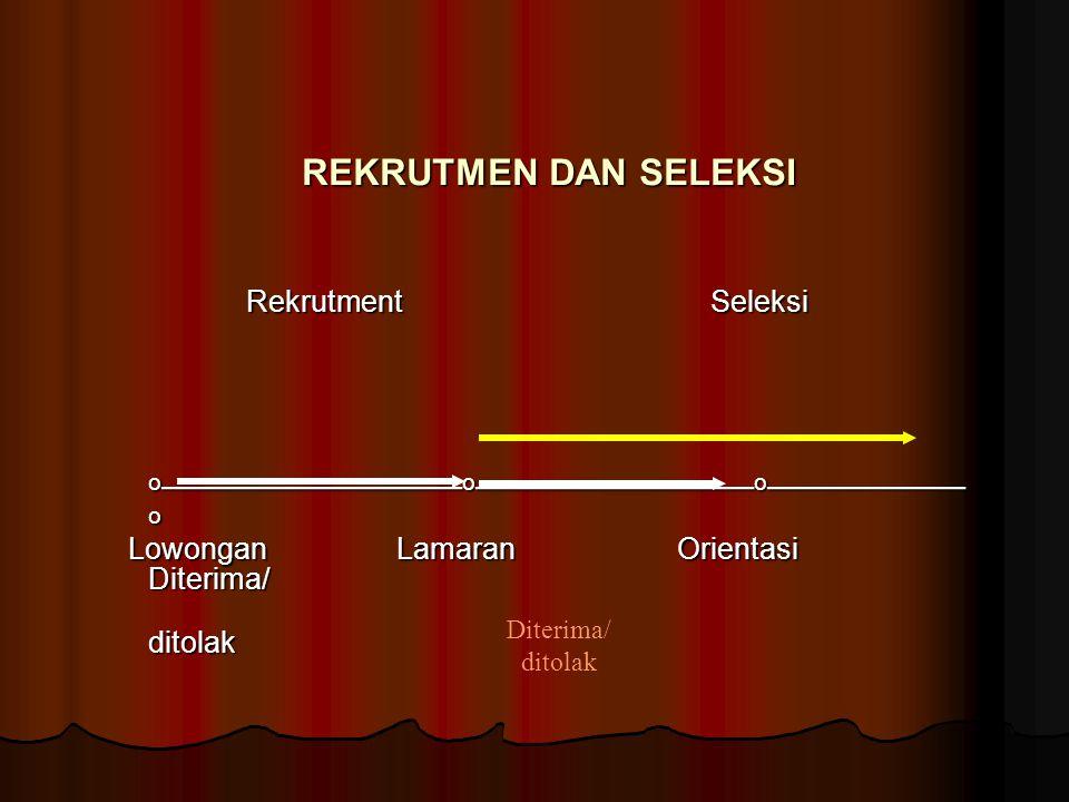 REKRUTMEN DAN SELEKSI Rekrutment Seleksi