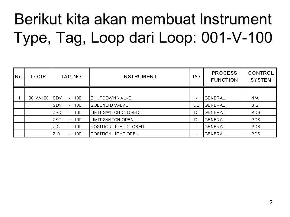 Berikut kita akan membuat Instrument Type, Tag, Loop dari Loop: 001-V-100