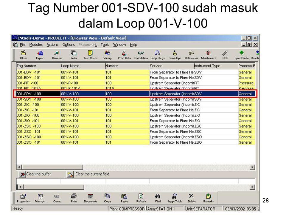 Tag Number 001-SDV-100 sudah masuk dalam Loop 001-V-100