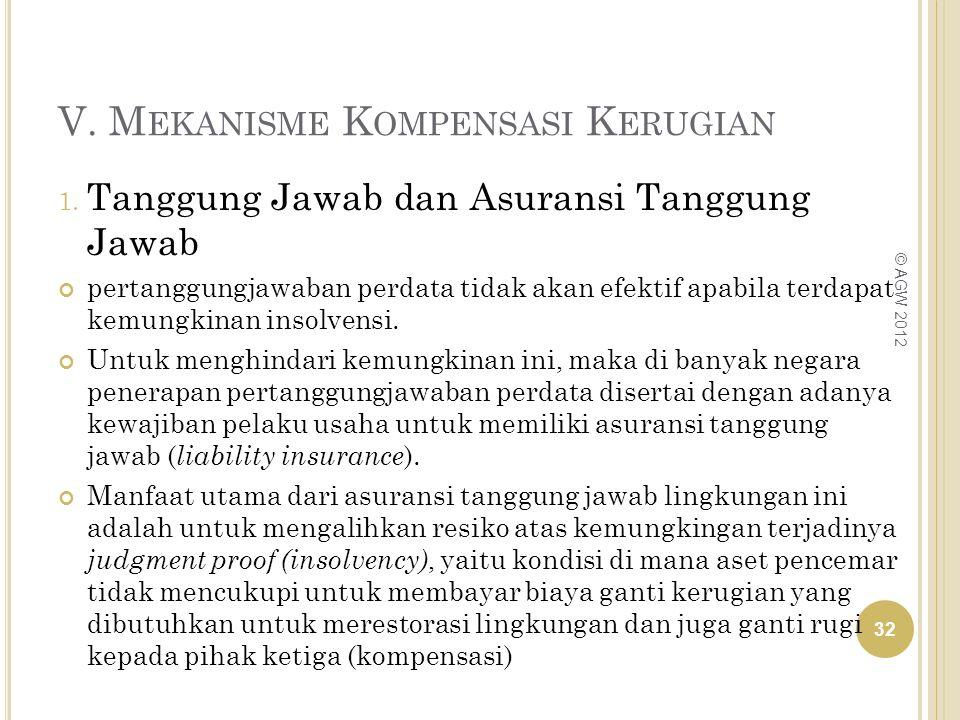 V. Mekanisme Kompensasi Kerugian