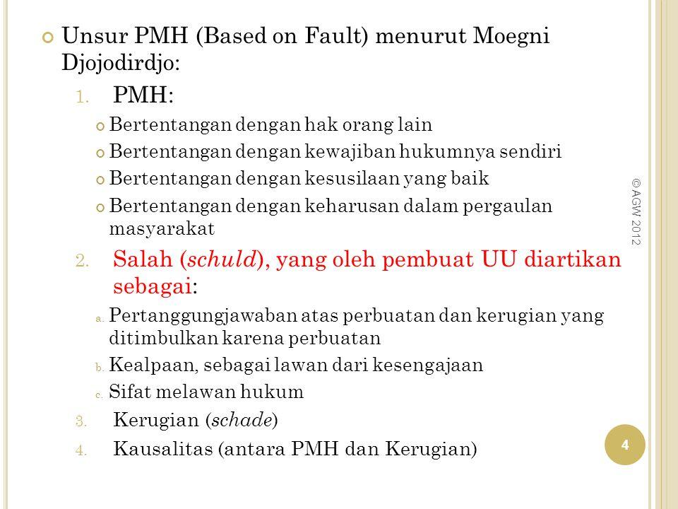 Unsur PMH (Based on Fault) menurut Moegni Djojodirdjo: PMH: