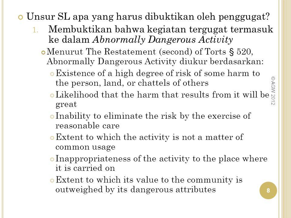 Unsur SL apa yang harus dibuktikan oleh penggugat