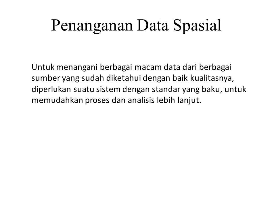 Penanganan Data Spasial