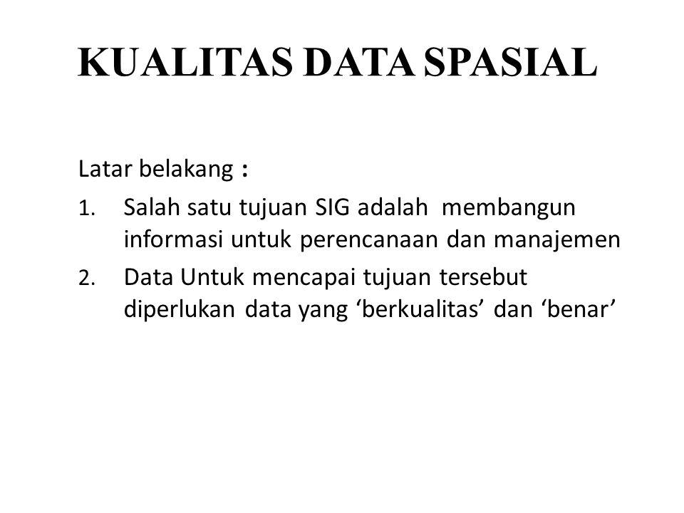 KUALITAS DATA SPASIAL Latar belakang :