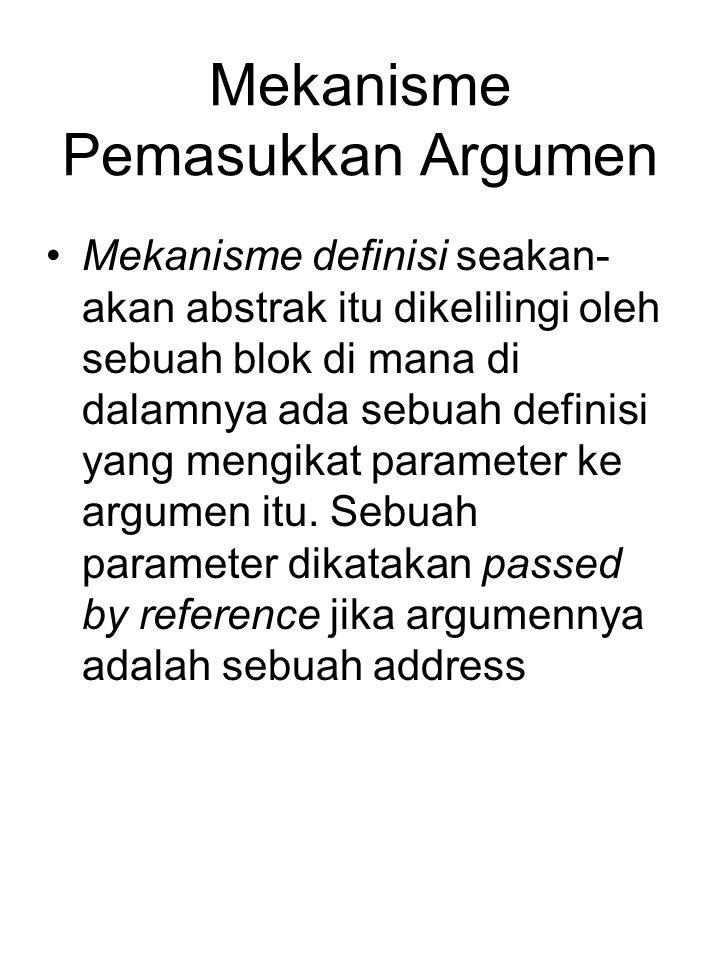 Mekanisme Pemasukkan Argumen