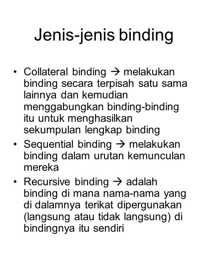 Jenis-jenis binding