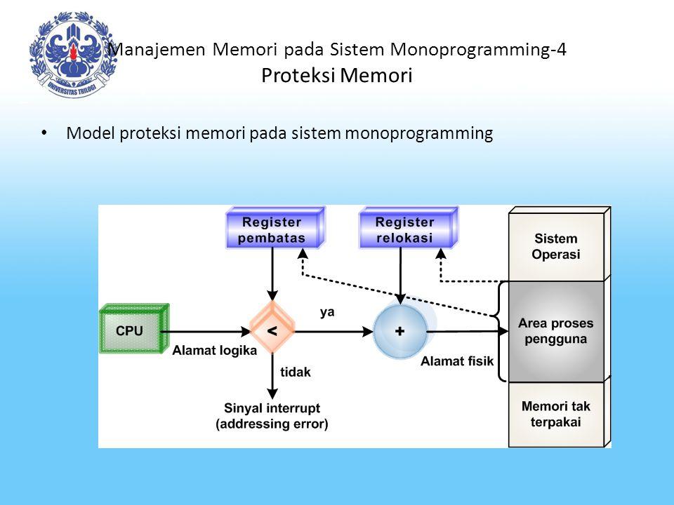 Manajemen Memori pada Sistem Monoprogramming-4 Proteksi Memori