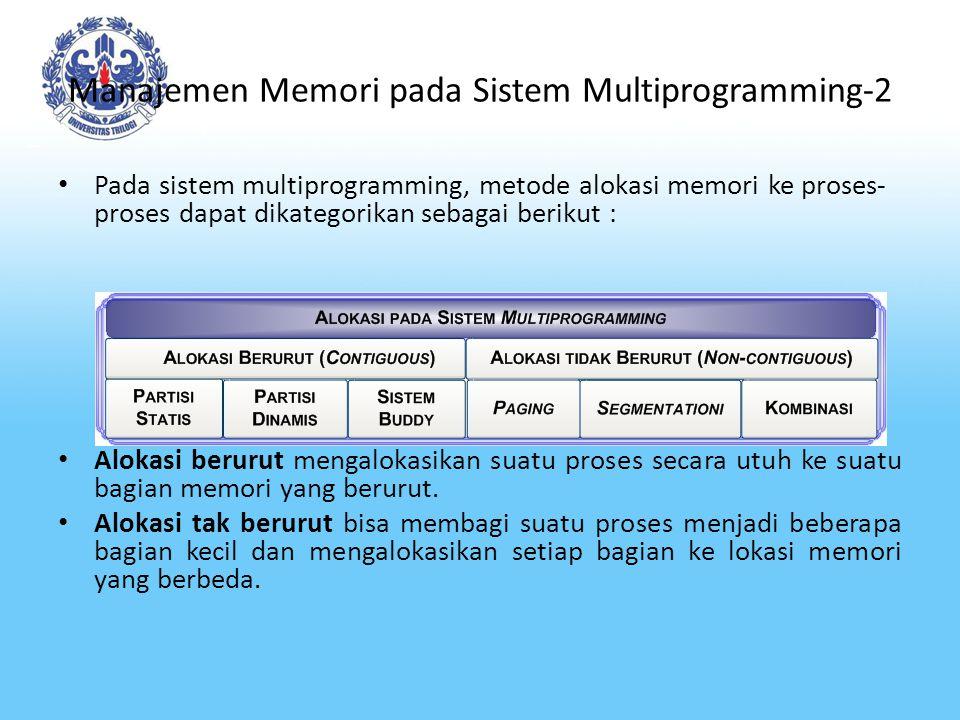 Manajemen Memori pada Sistem Multiprogramming-2