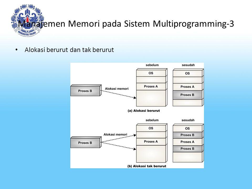 Manajemen Memori pada Sistem Multiprogramming-3