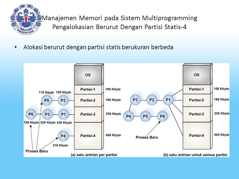 Manajemen Memori pada Sistem Multiprogramming Pengalokasian Berurut Dengan Partisi Statis-4