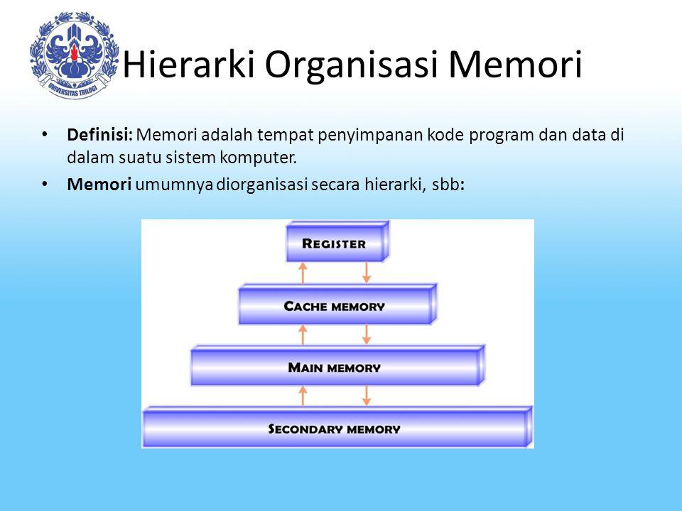 Hierarki Organisasi Memori