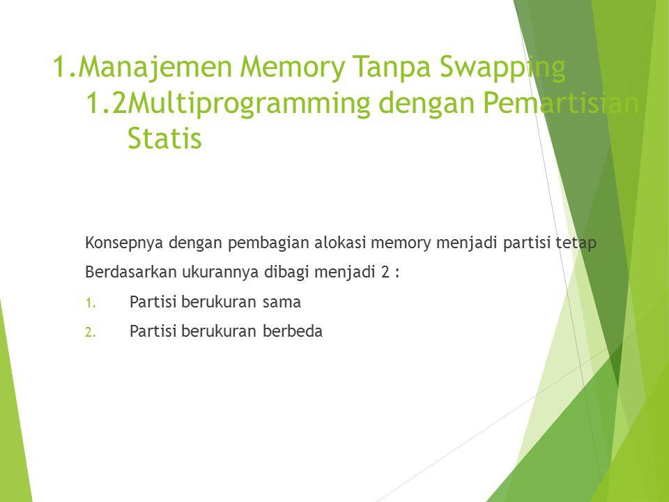 1. Manajemen Memory Tanpa Swapping. 1