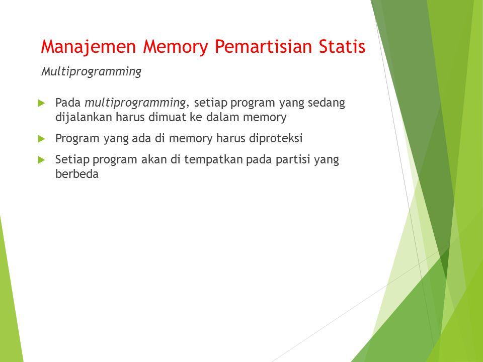 Manajemen Memory Pemartisian Statis
