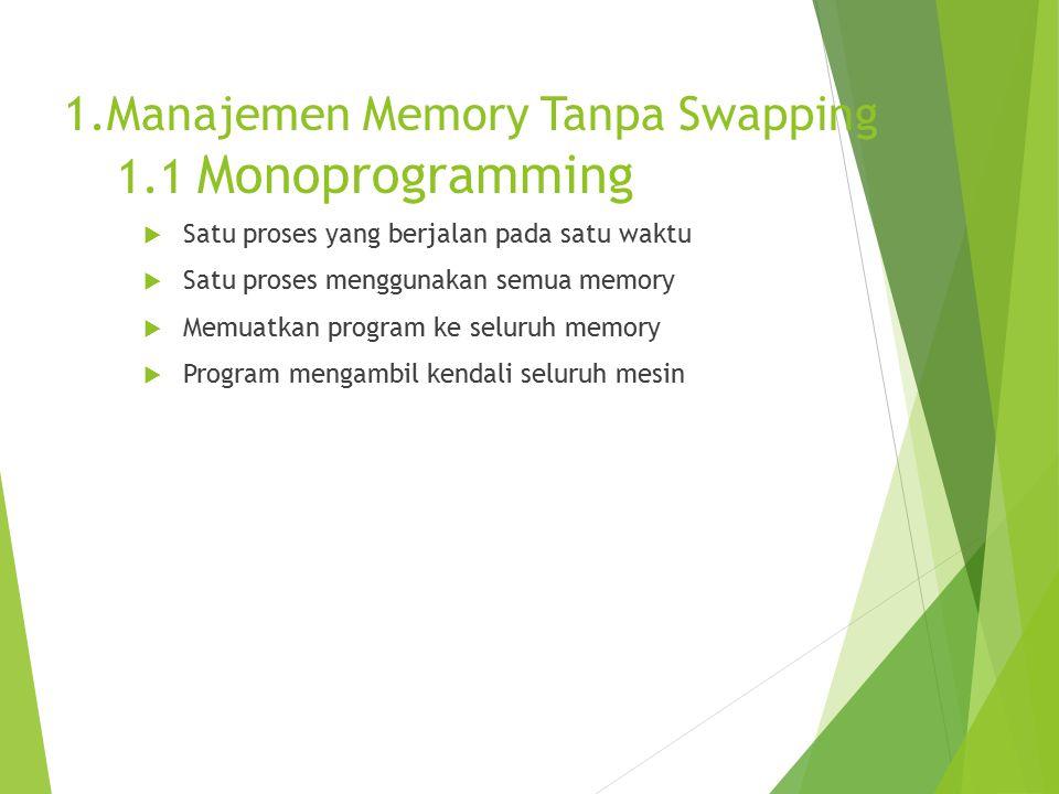1.Manajemen Memory Tanpa Swapping 1.1 Monoprogramming