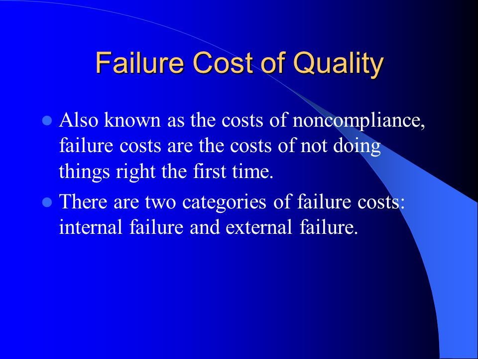 Failure Cost of Quality