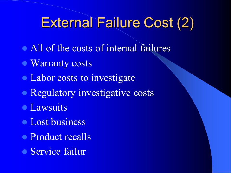 External Failure Cost (2)