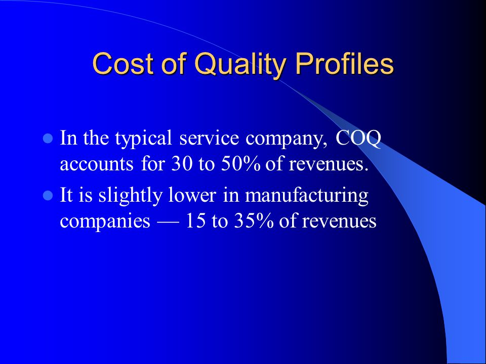 Cost of Quality Profiles