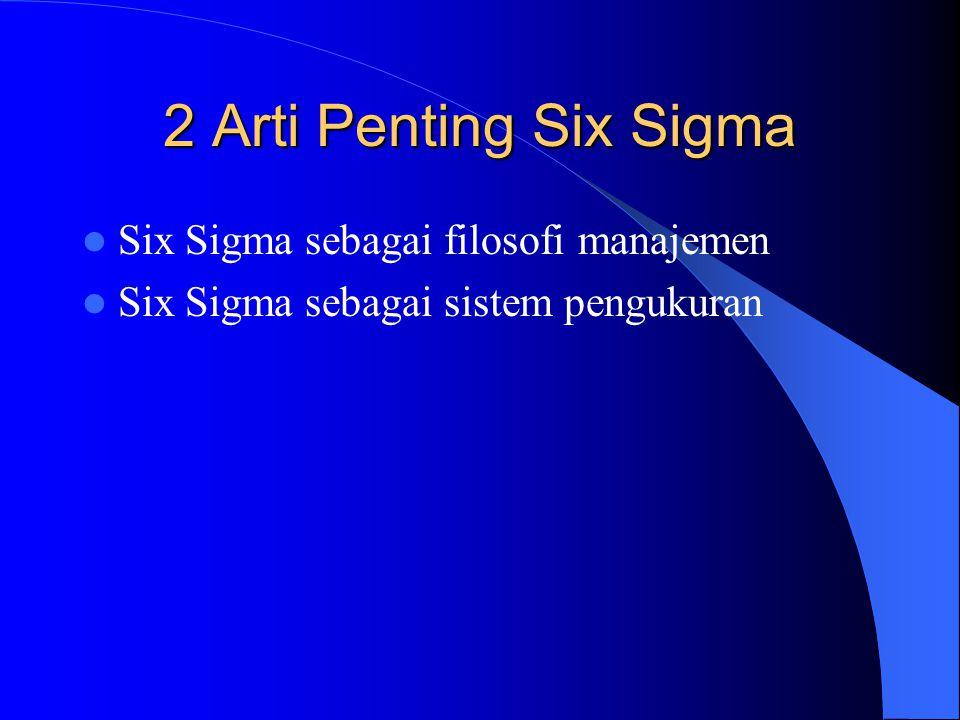 2 Arti Penting Six Sigma Six Sigma sebagai filosofi manajemen