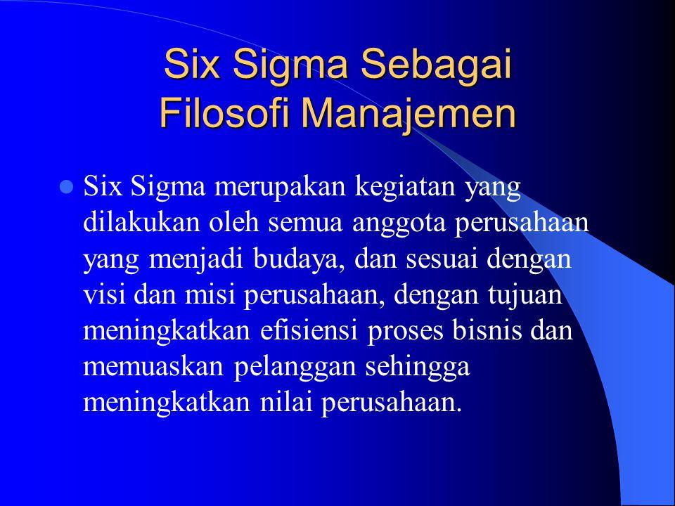 Six Sigma Sebagai Filosofi Manajemen