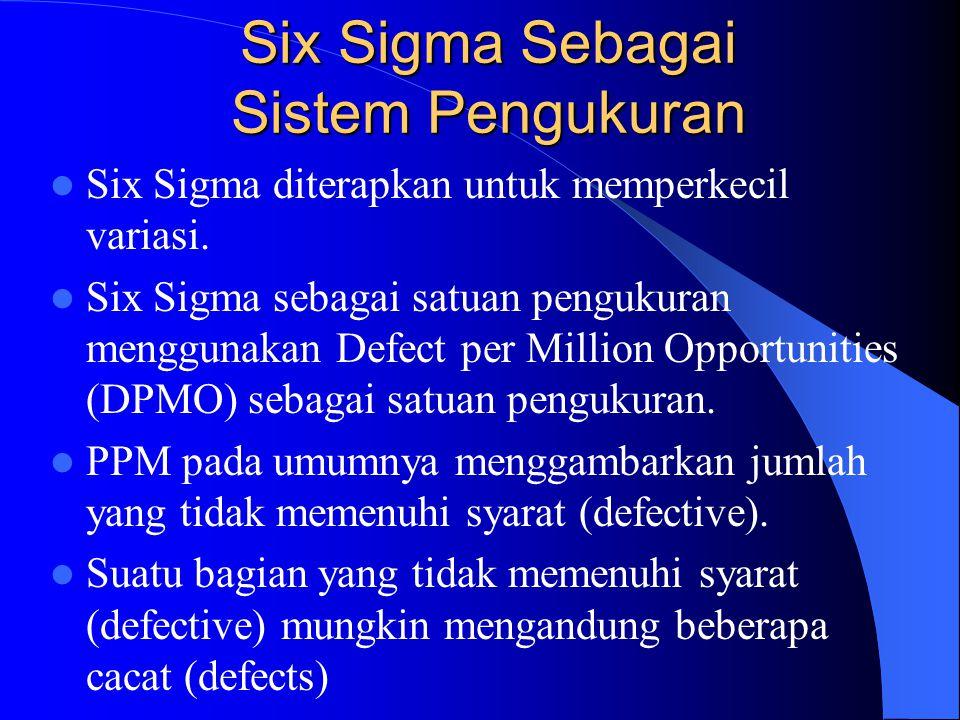 Six Sigma Sebagai Sistem Pengukuran