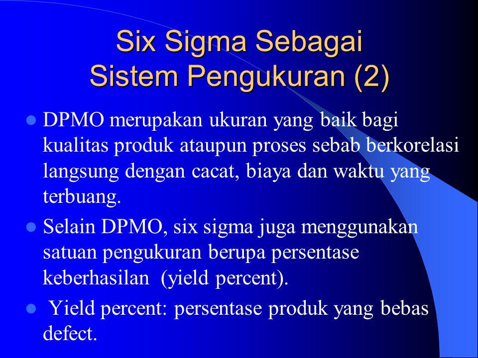 Six Sigma Sebagai Sistem Pengukuran (2)