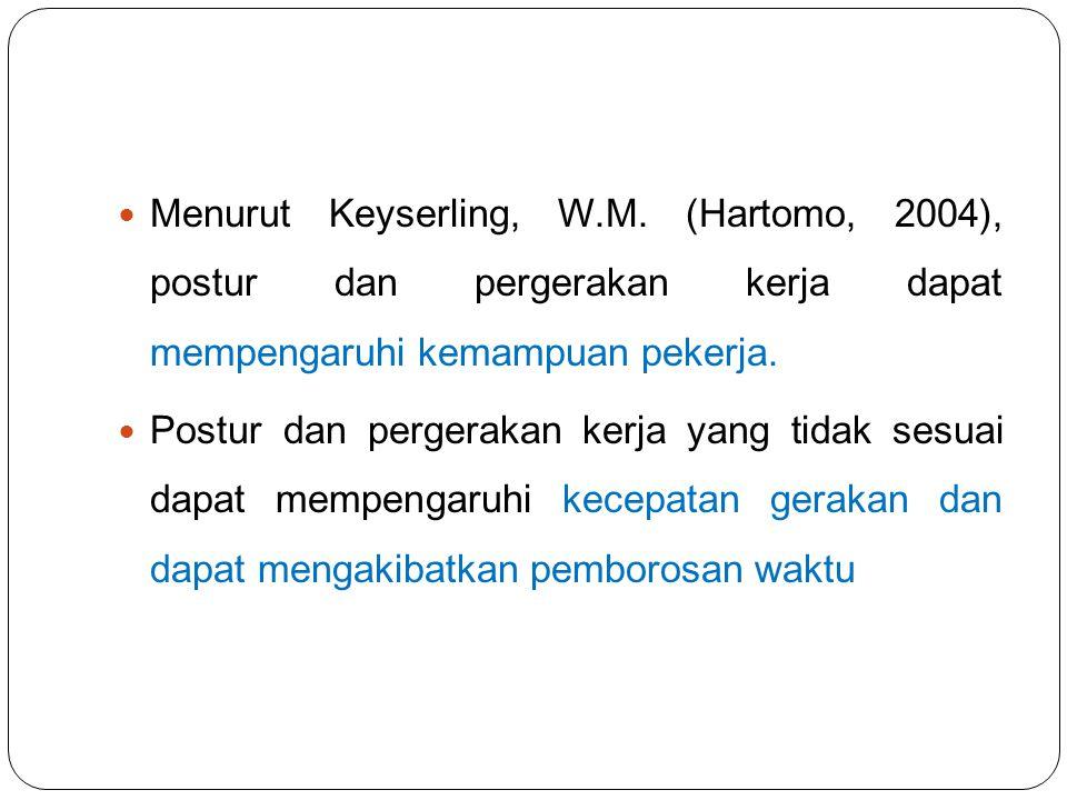 Menurut Keyserling, W.M. (Hartomo, 2004), postur dan pergerakan kerja dapat mempengaruhi kemampuan pekerja.