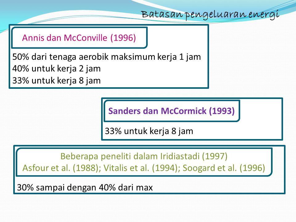 Sanders dan McCormick (1993)