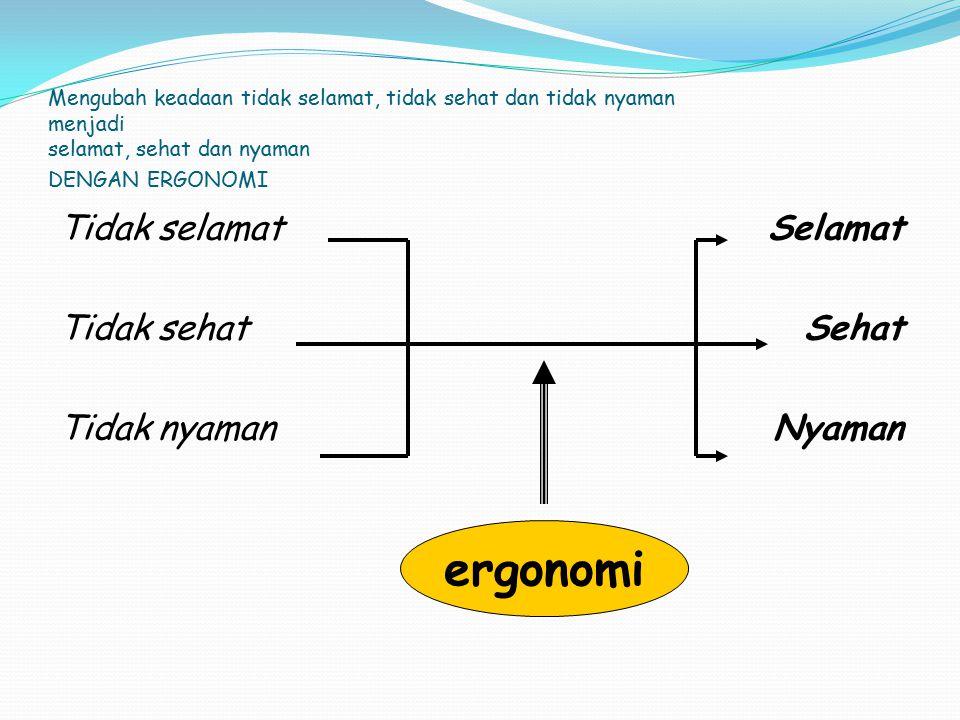 ergonomi Tidak selamat Tidak sehat Tidak nyaman Selamat Sehat Nyaman