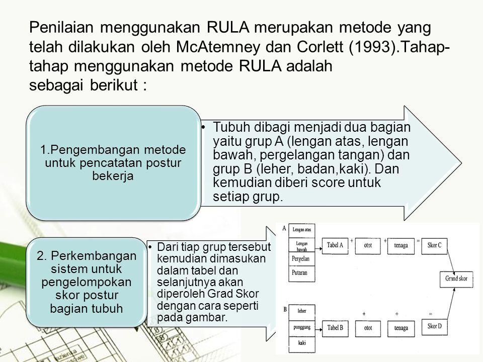 Penilaian menggunakan RULA merupakan metode yang telah dilakukan oleh McAtemney dan Corlett (1993).Tahap-tahap menggunakan metode RULA adalah sebagai berikut :