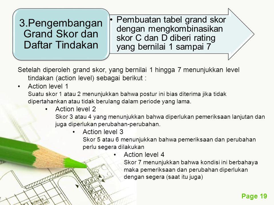 3.Pengembangan Grand Skor dan Daftar Tindakan