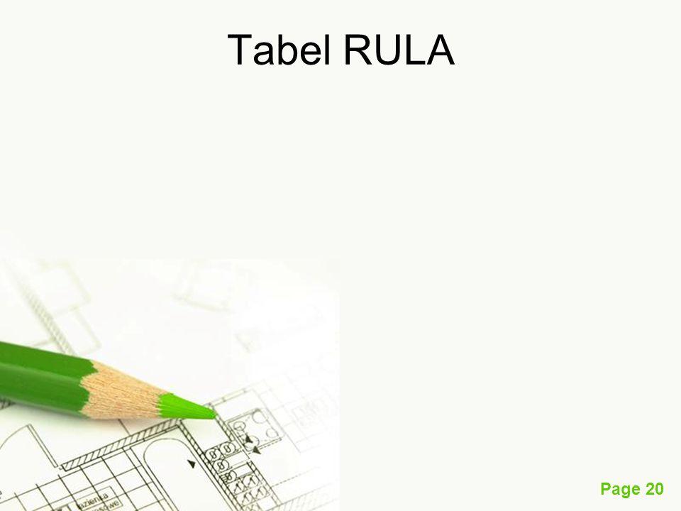 Tabel RULA