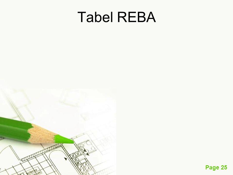 Tabel REBA