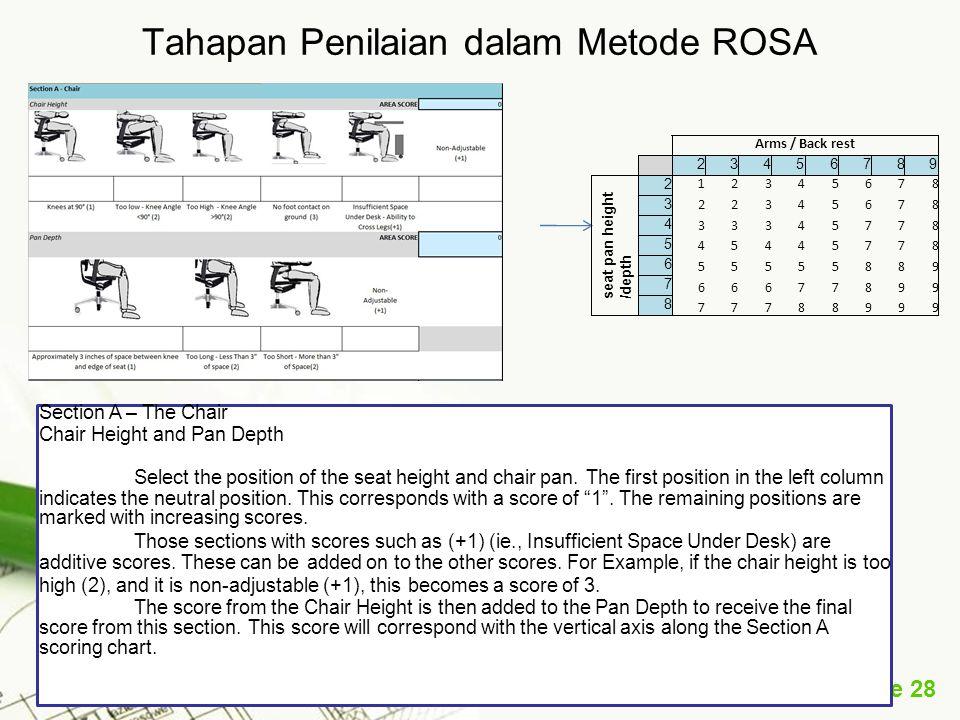 Tahapan Penilaian dalam Metode ROSA