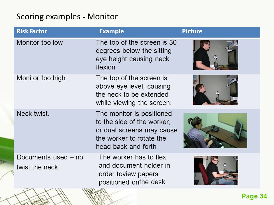 Scoring examples - Monitor Risk Factor Example Picture Monitor too low