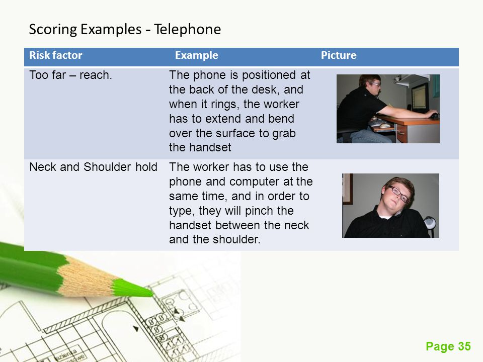 Scoring Examples - Telephone Risk factor Example Picture