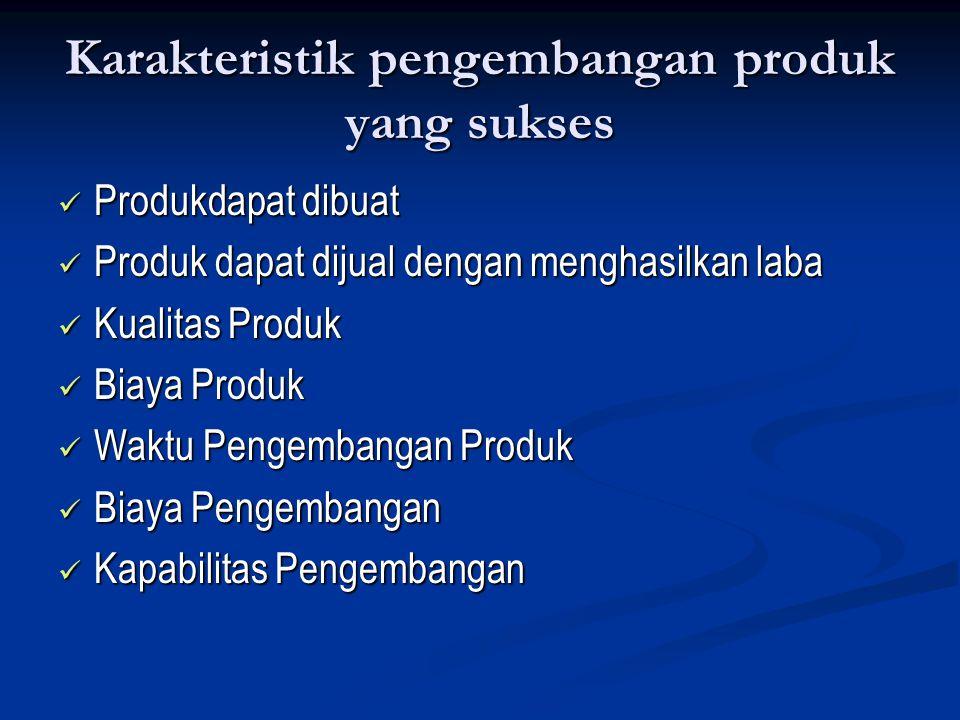 Karakteristik pengembangan produk yang sukses