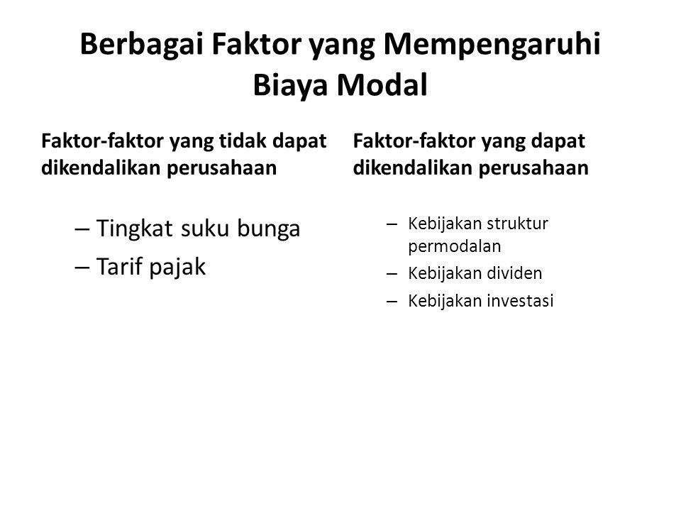 Berbagai Faktor yang Mempengaruhi Biaya Modal