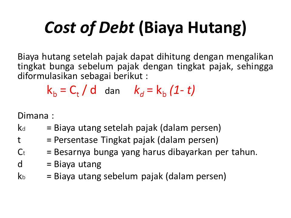 Cost of Debt (Biaya Hutang)