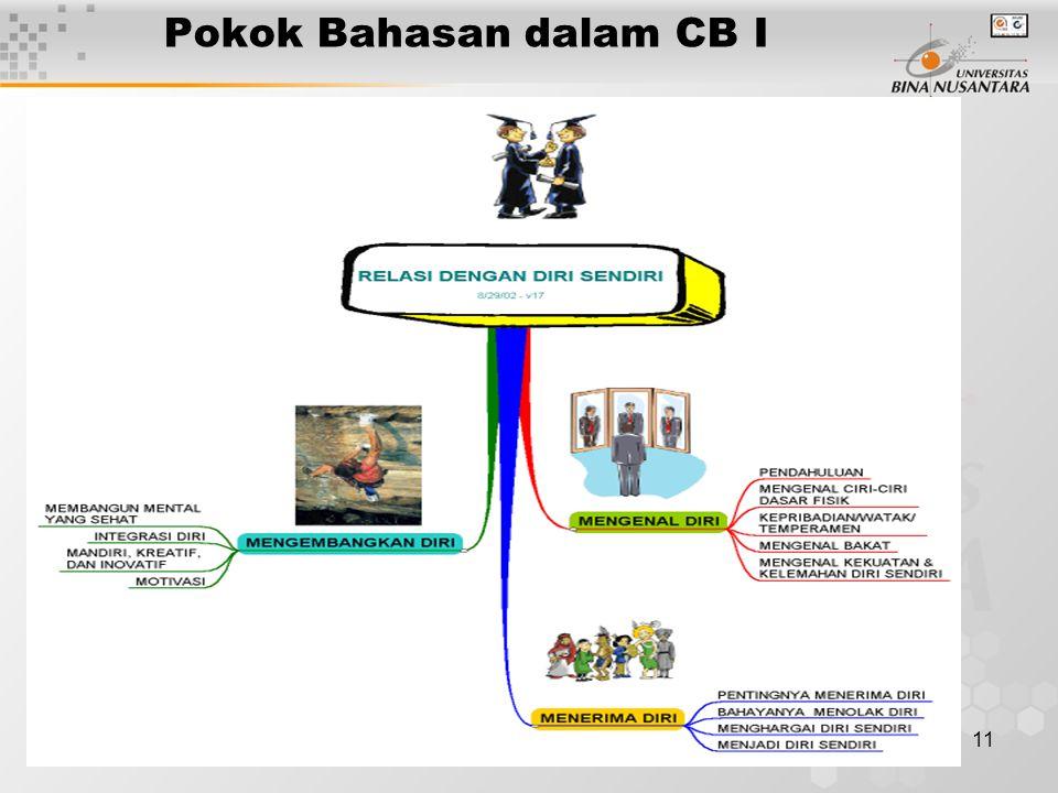 Pokok Bahasan dalam CB I
