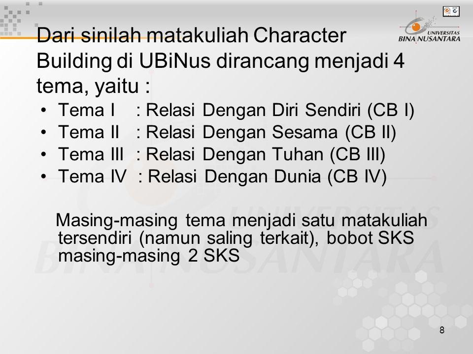 Dari sinilah matakuliah Character Building di UBiNus dirancang menjadi 4 tema, yaitu :