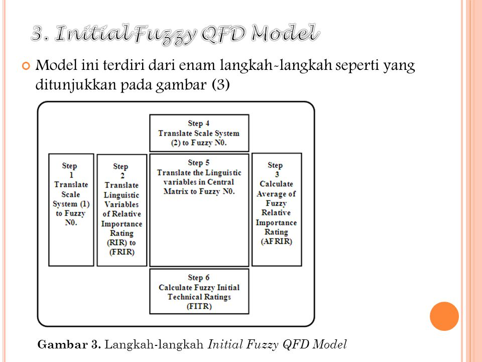 3. Initial Fuzzy QFD Model