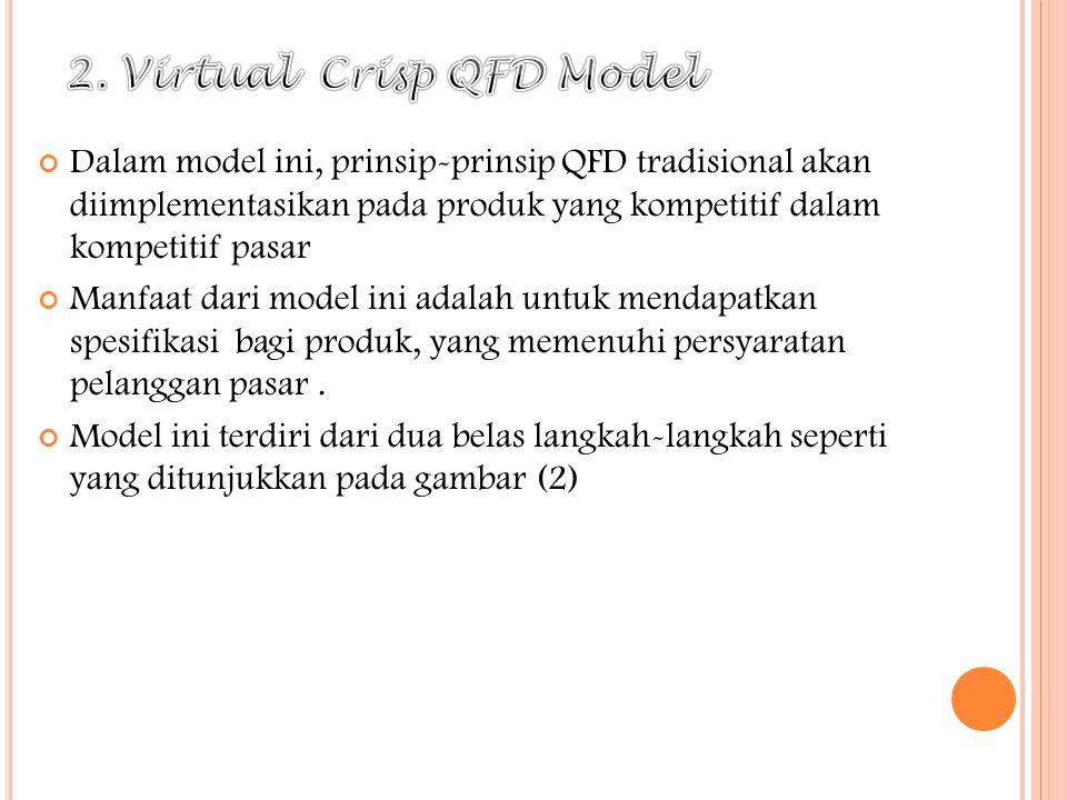 2. Virtual Crisp QFD Model