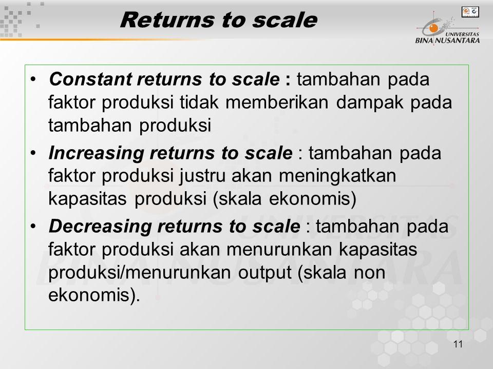 Returns to scale Constant returns to scale : tambahan pada faktor produksi tidak memberikan dampak pada tambahan produksi.