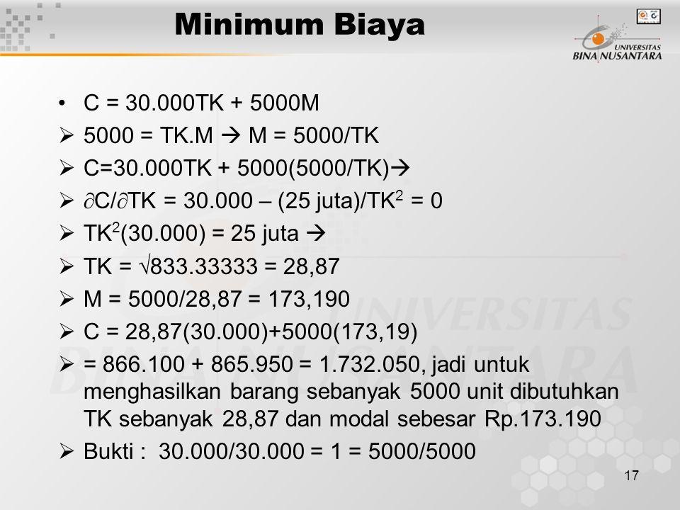 Minimum Biaya C = 30.000TK + 5000M 5000 = TK.M  M = 5000/TK