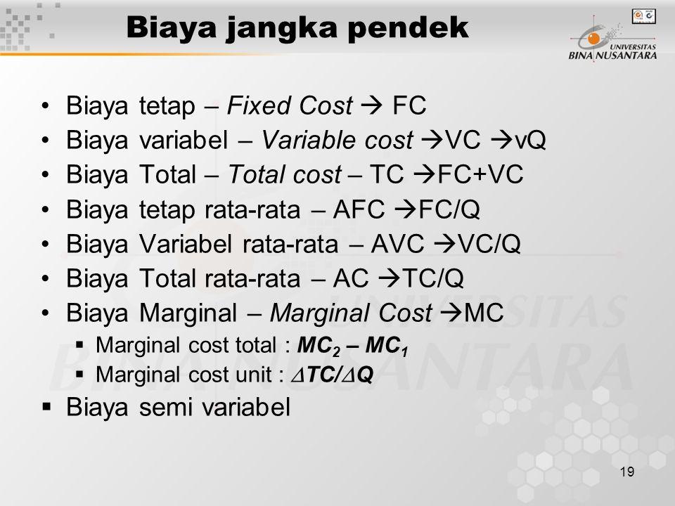 Biaya jangka pendek Biaya tetap – Fixed Cost  FC