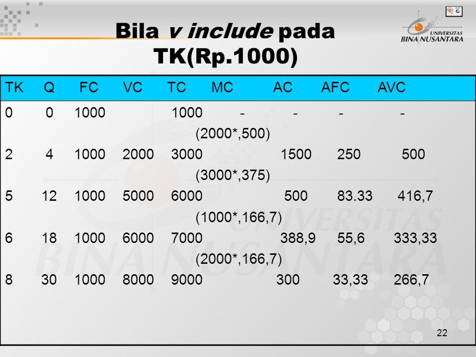 Bila v include pada TK(Rp.1000)