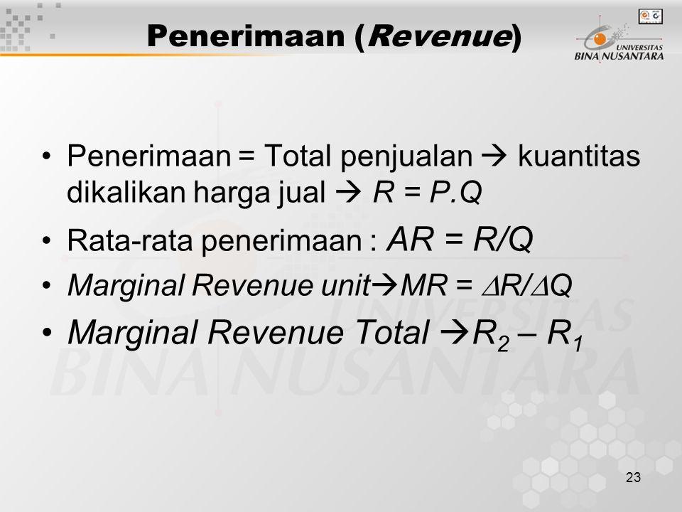 Marginal Revenue Total R2 – R1