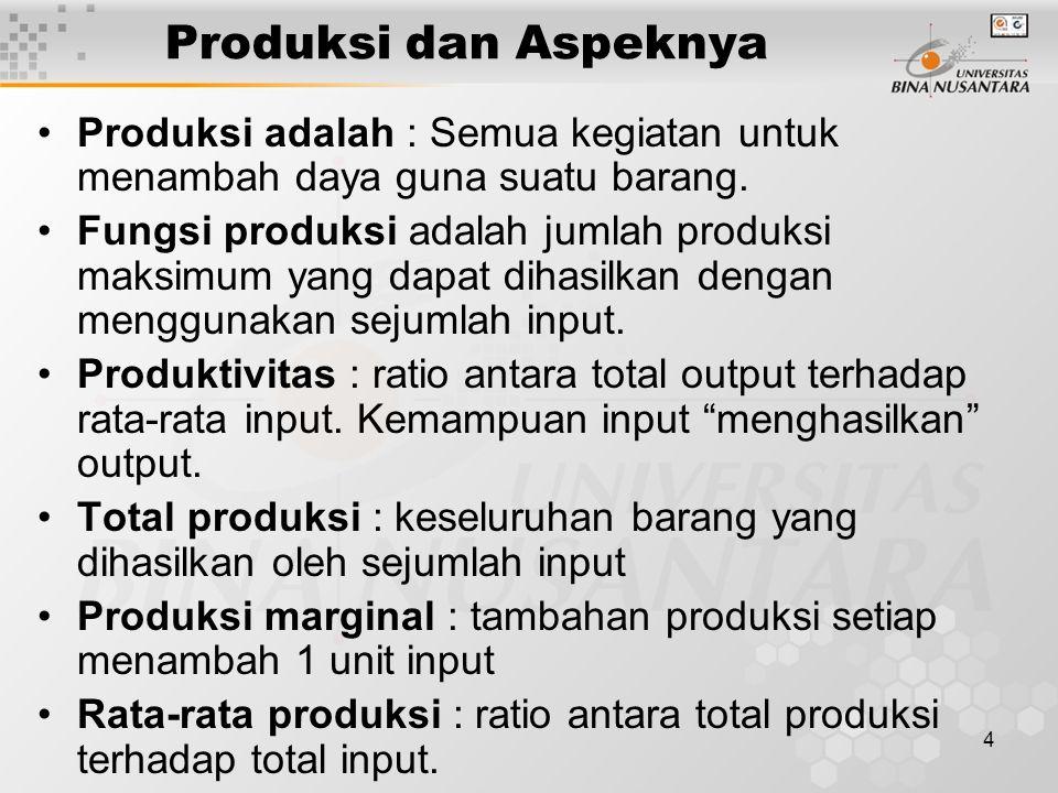 Produksi dan Aspeknya Produksi adalah : Semua kegiatan untuk menambah daya guna suatu barang.