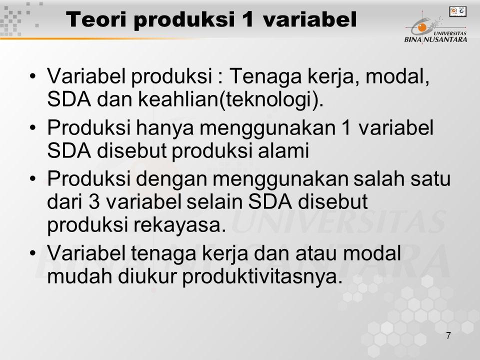Teori produksi 1 variabel