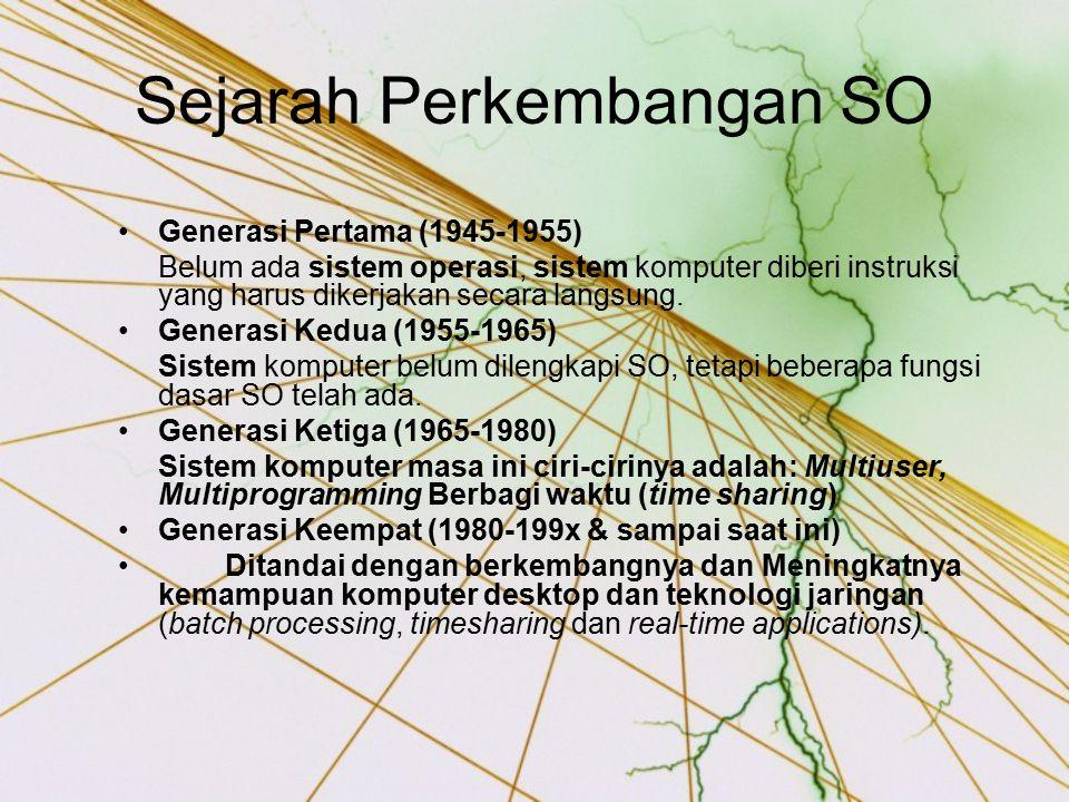 Sejarah Perkembangan SO